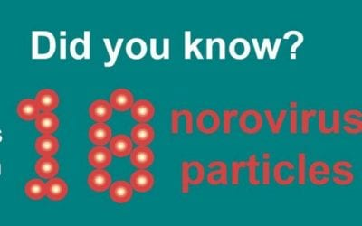 Play your part this winter to stop the spread of Norovirus in the South West – just Think NORO